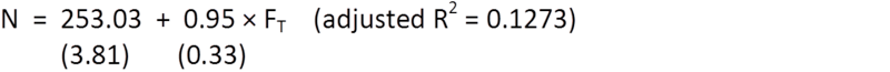 NAEP Equation 1